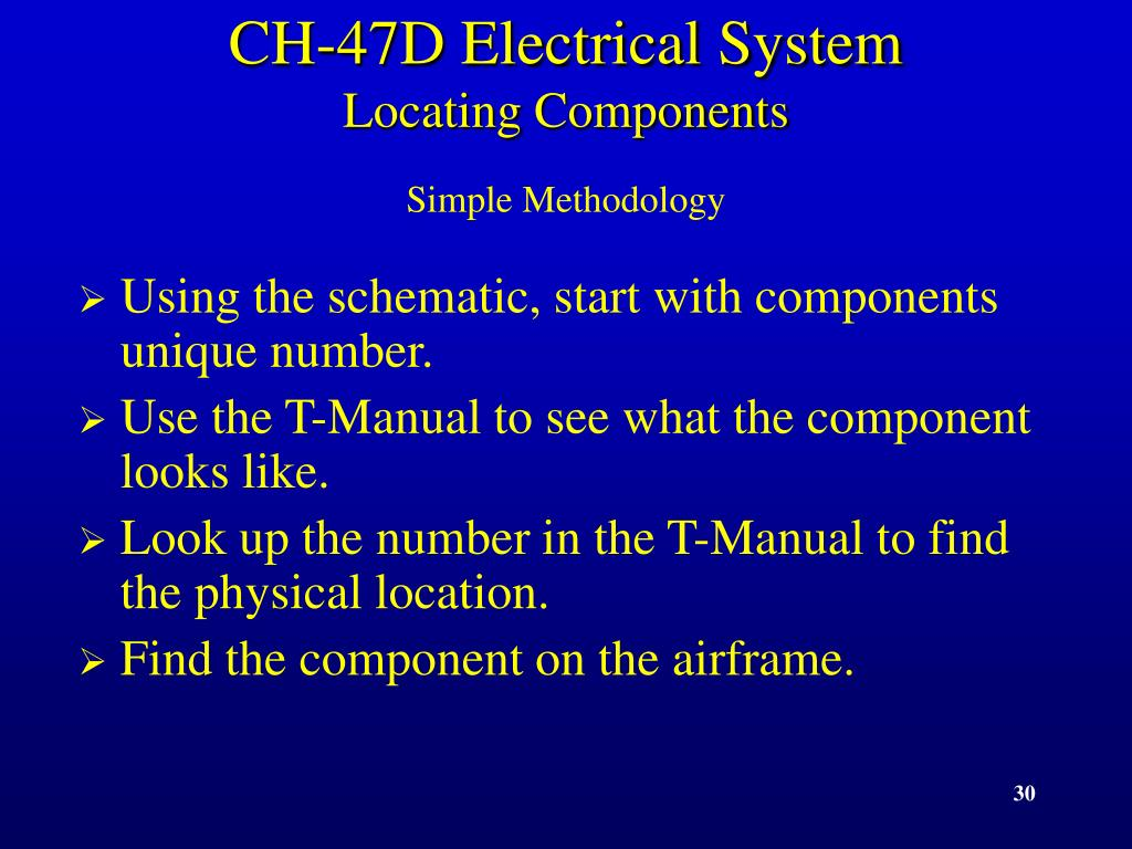 CH-47D Electrical System