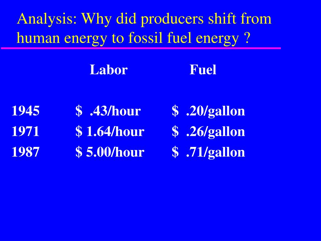 Analysis: Why did producers shift from human energy to fossil fuel energy ?