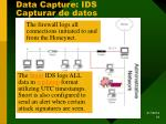 data capture ids capturar de datos