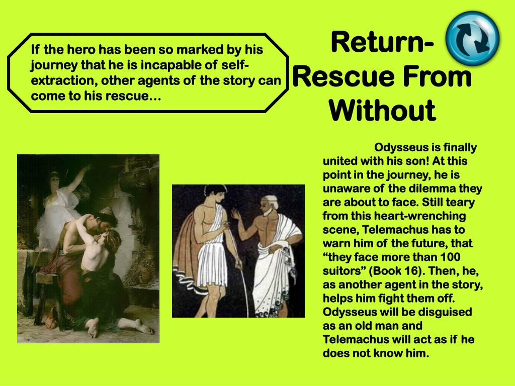 Return- Rescue From Without