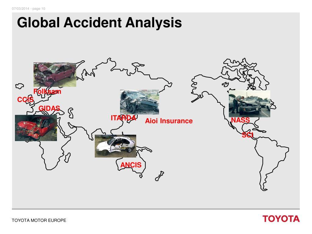 Global Accident Analysis