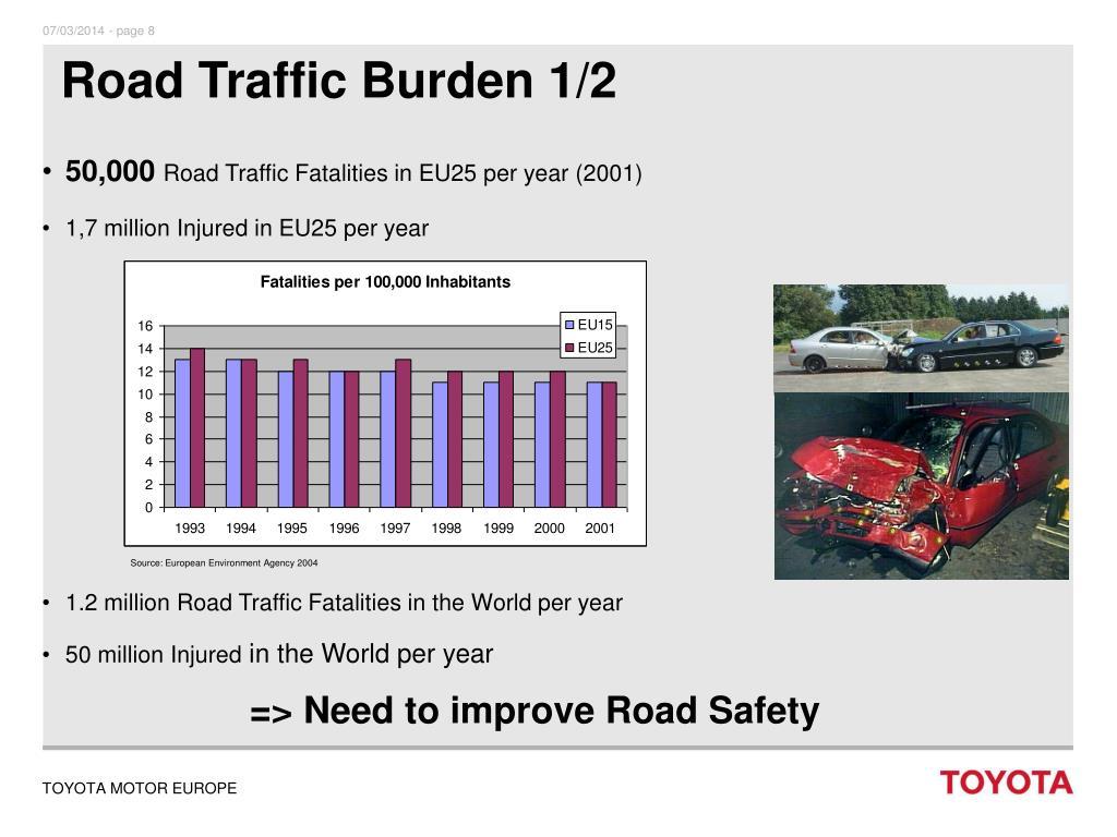 Road Traffic Burden 1/2