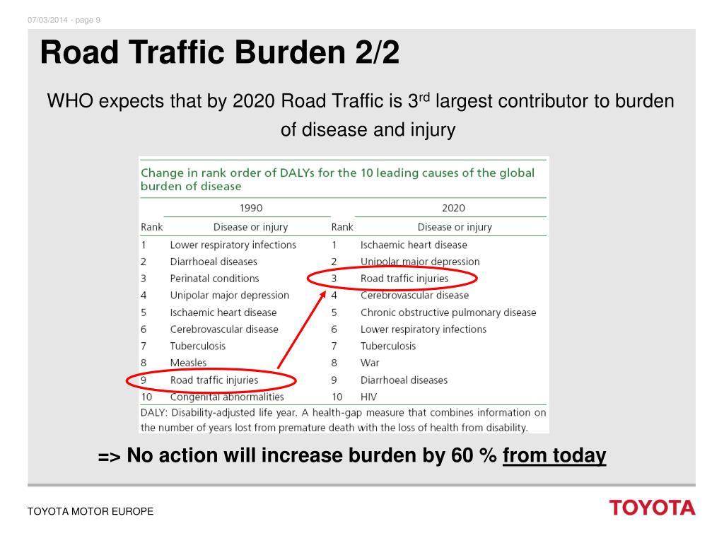 Road Traffic Burden 2/2