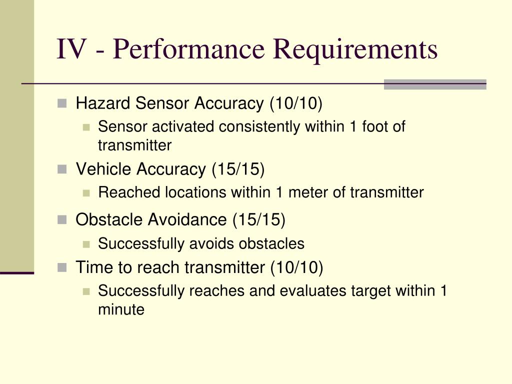 IV - Performance Requirements