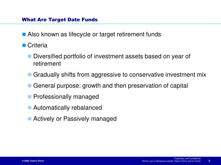 What are target date funds