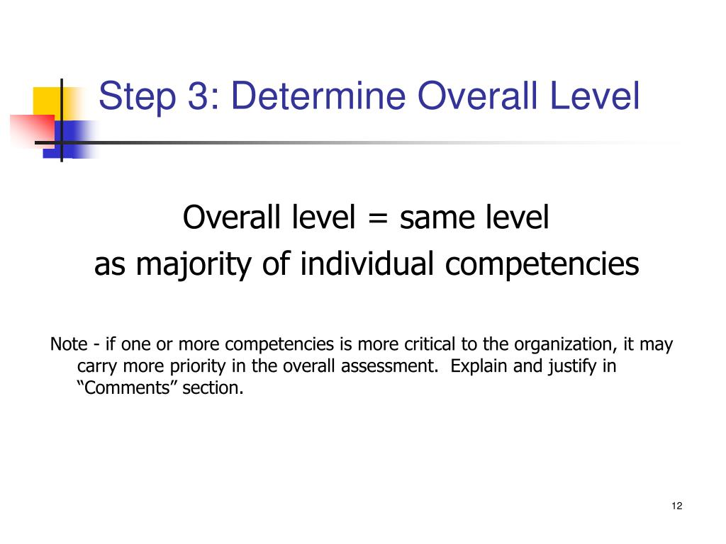 Step 3: Determine Overall Level