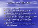 collaborative team area 1