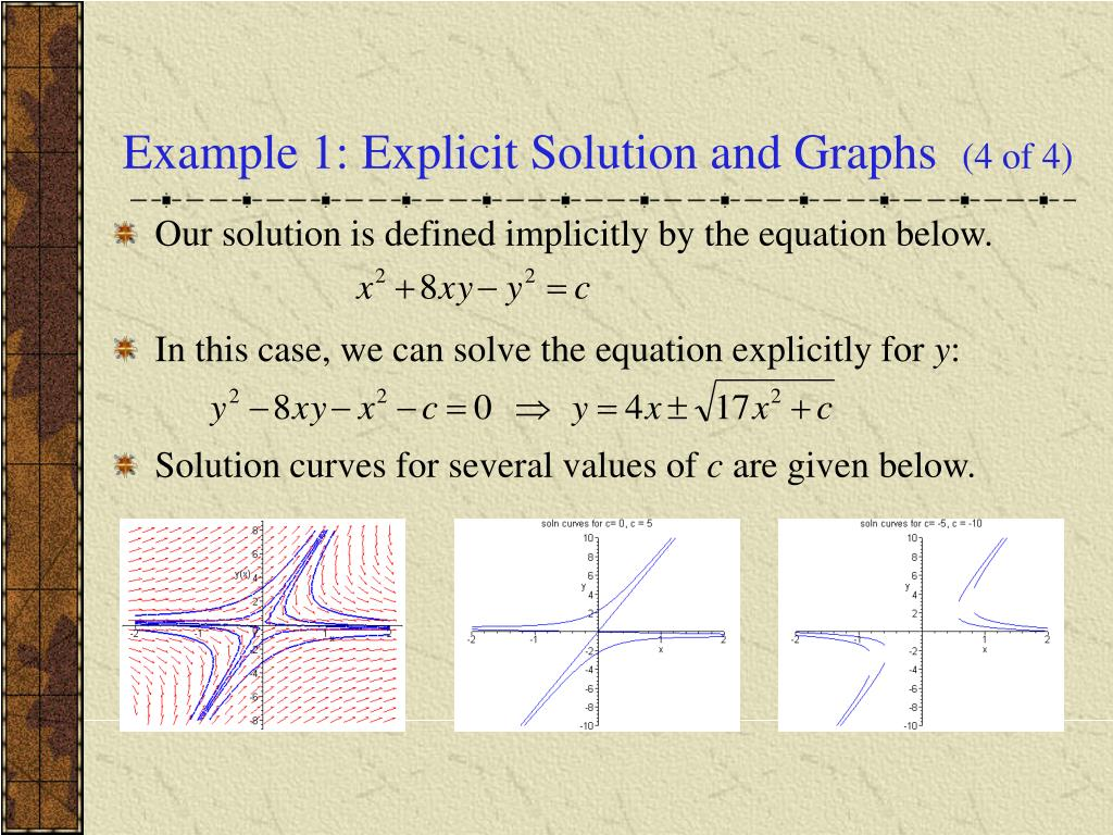 Example 1: Explicit Solution and Graphs