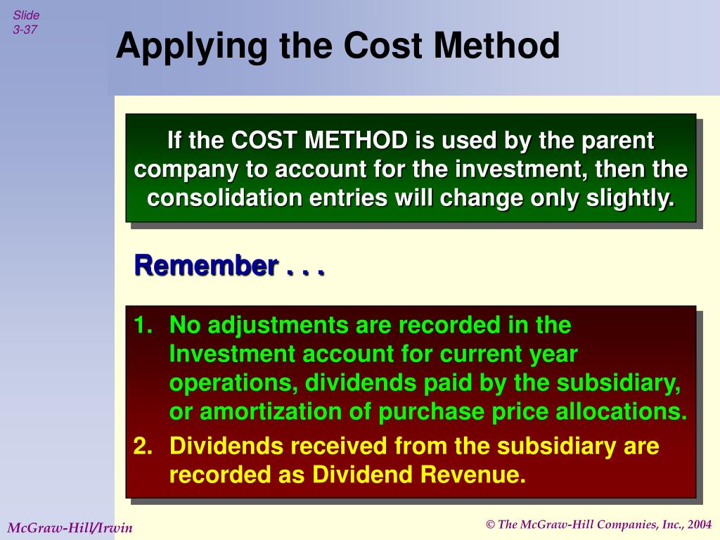 Applying the Cost Method