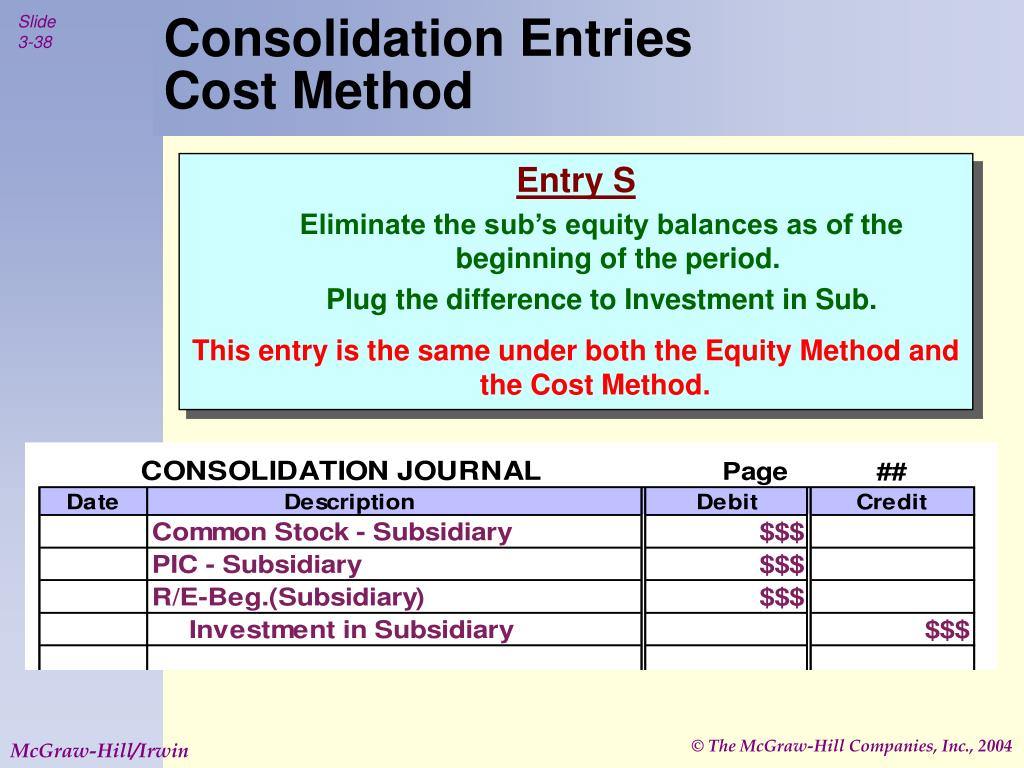Consolidation Entries