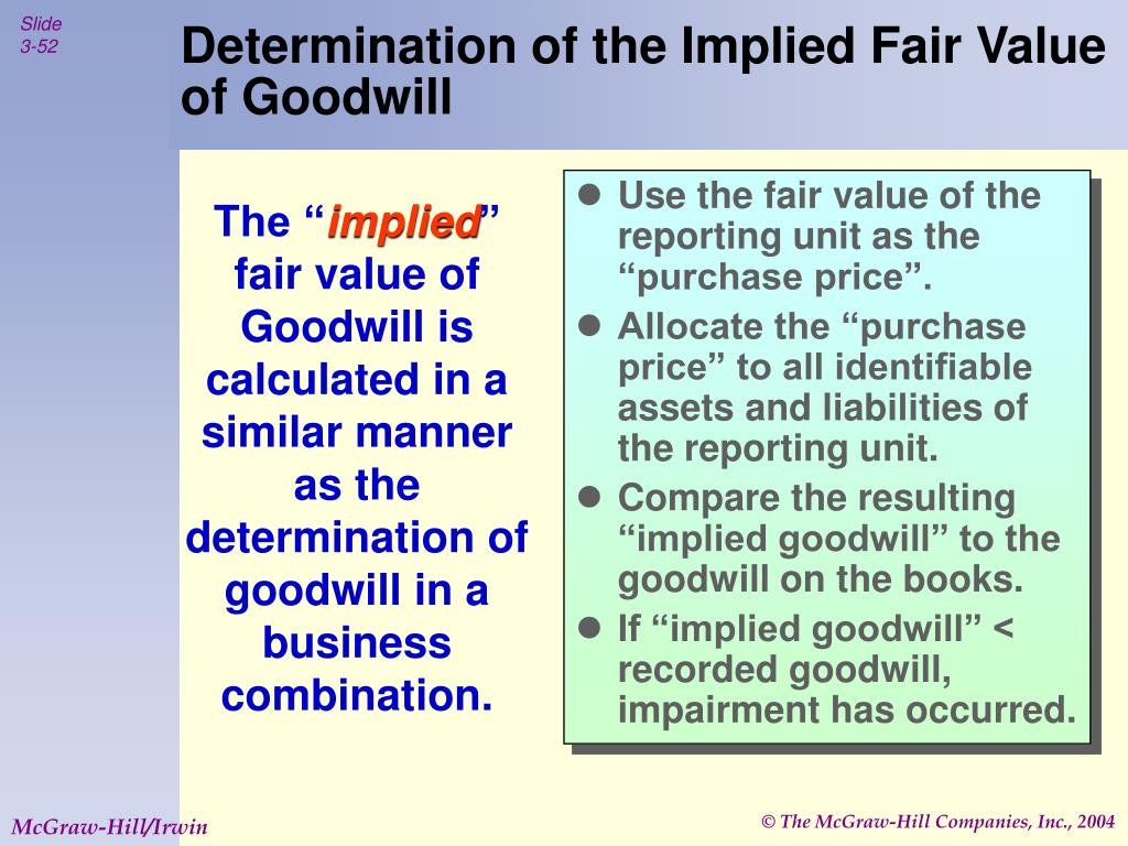 Determination of the Implied Fair Value of Goodwill