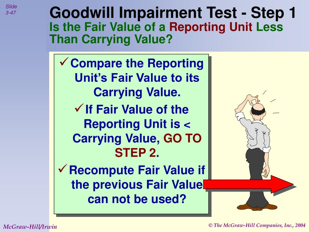 Goodwill Impairment Test - Step 1