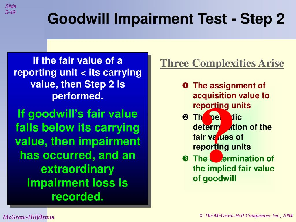 Goodwill Impairment Test - Step 2