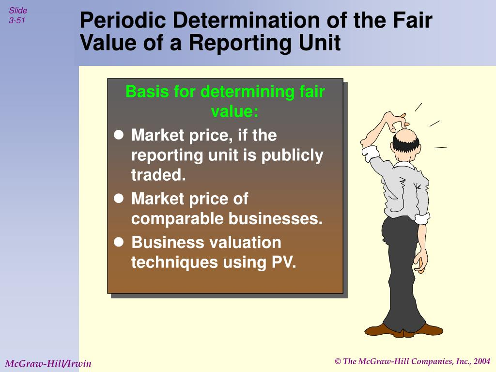 Periodic Determination of the Fair Value of a Reporting Unit