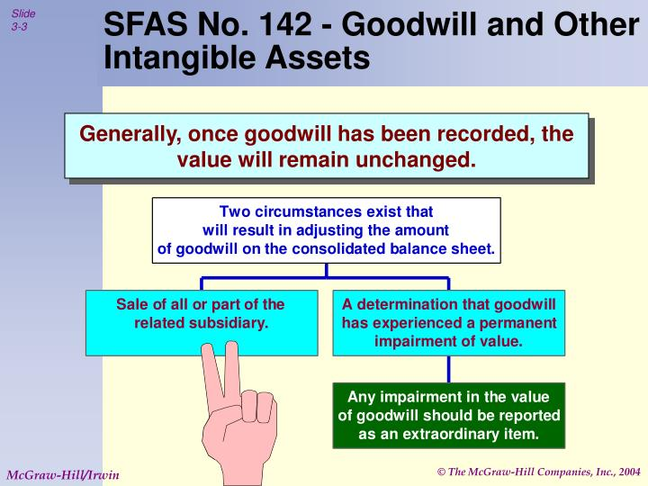 Sfas no 142 goodwill and other intangible assets3