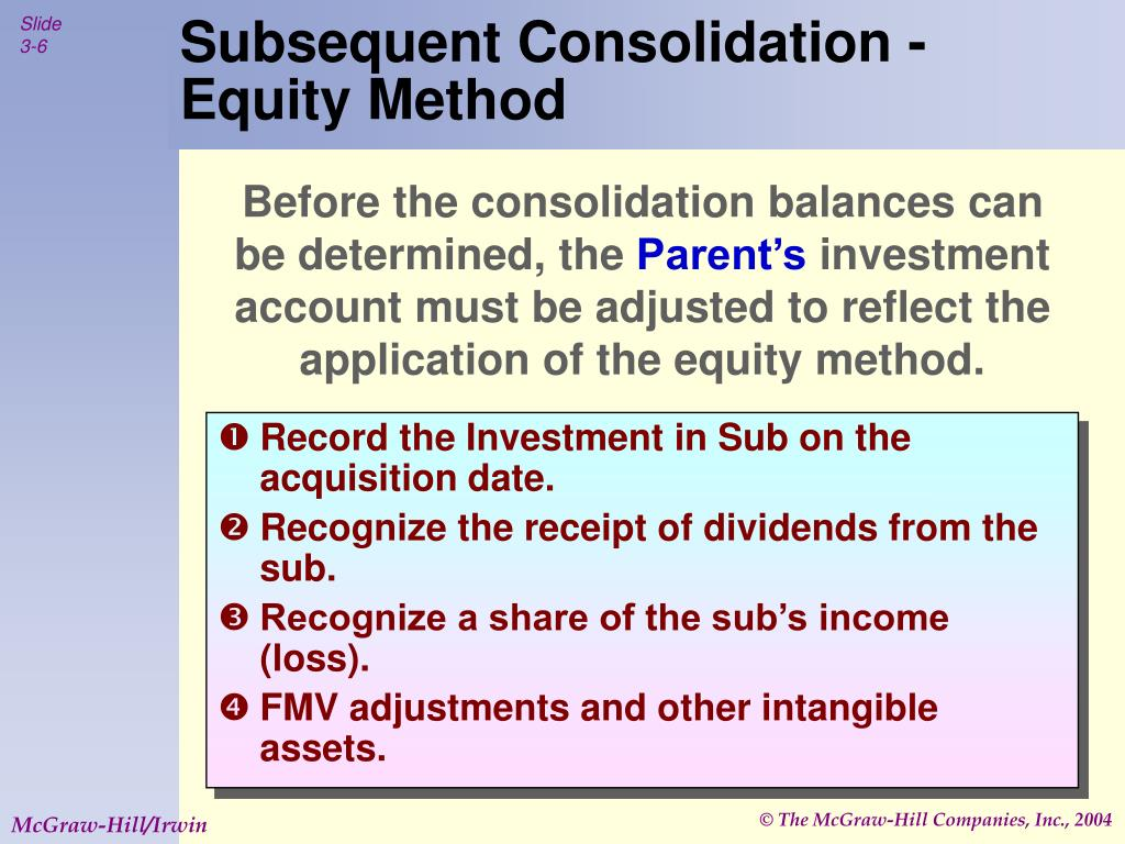 Subsequent Consolidation - Equity Method
