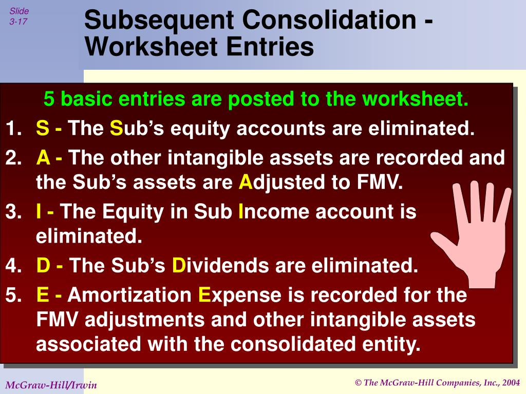 Subsequent Consolidation - Worksheet Entries