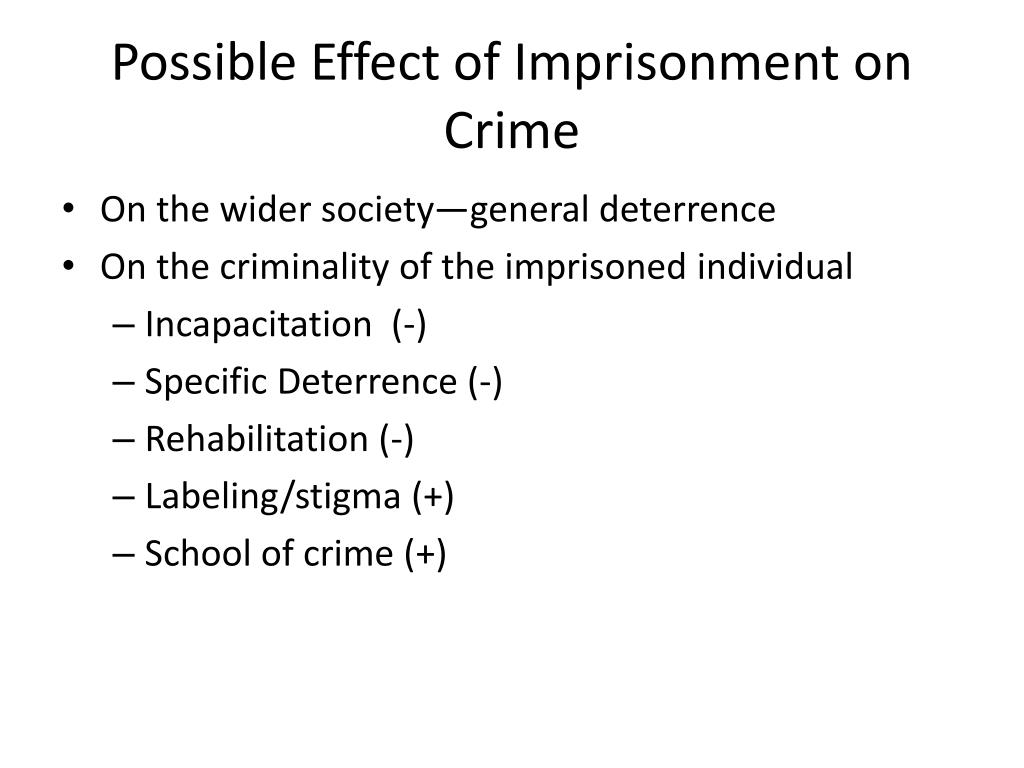 Possible Effect of Imprisonment on Crime