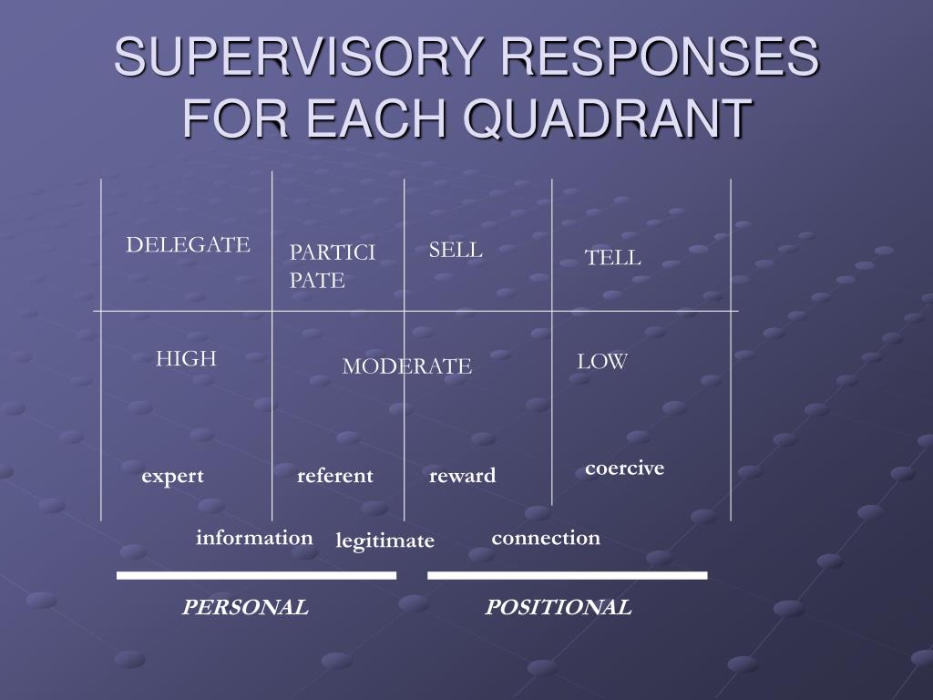 SUPERVISORY RESPONSES FOR EACH QUADRANT