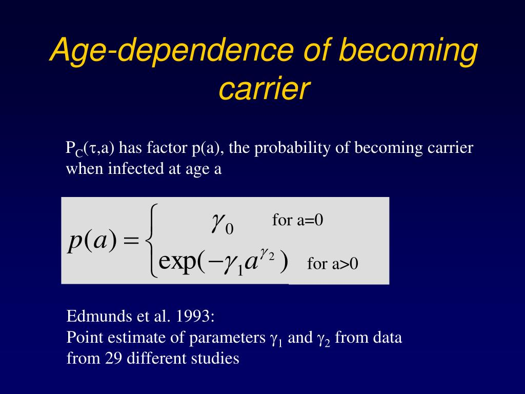 Age-dependence of becoming carrier