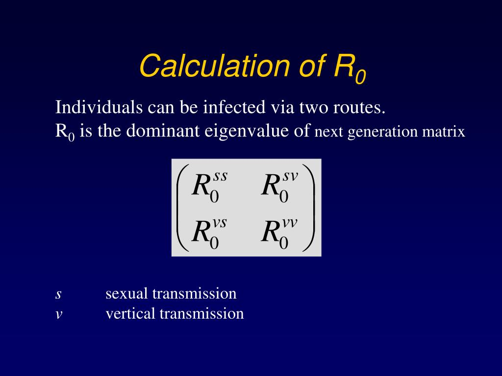 Calculation of R