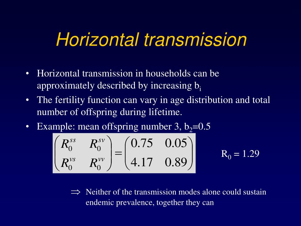 Horizontal transmission