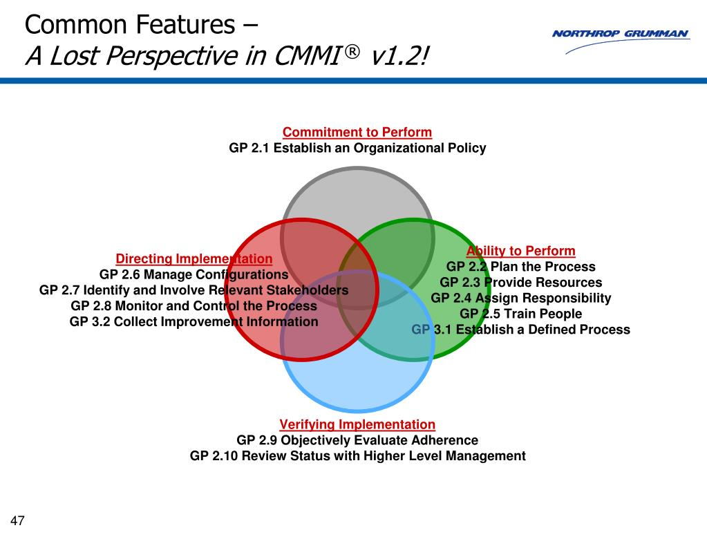 Common Features –