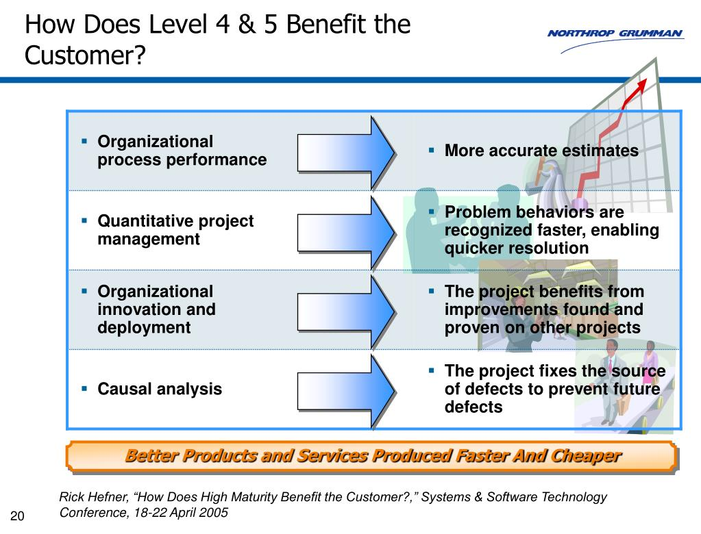 How Does Level 4 & 5 Benefit the Customer?