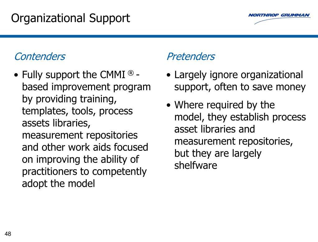 Organizational Support