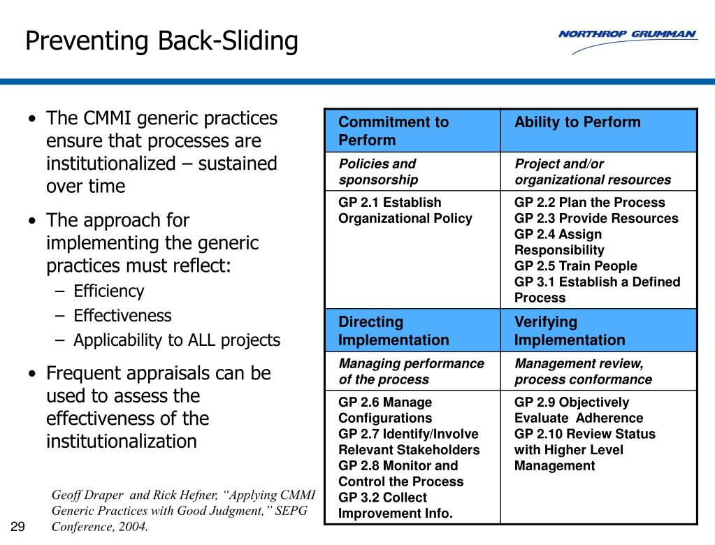 The CMMI generic practices ensure that processes are institutionalized – sustained over time