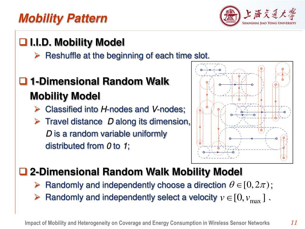 Mobility Pattern