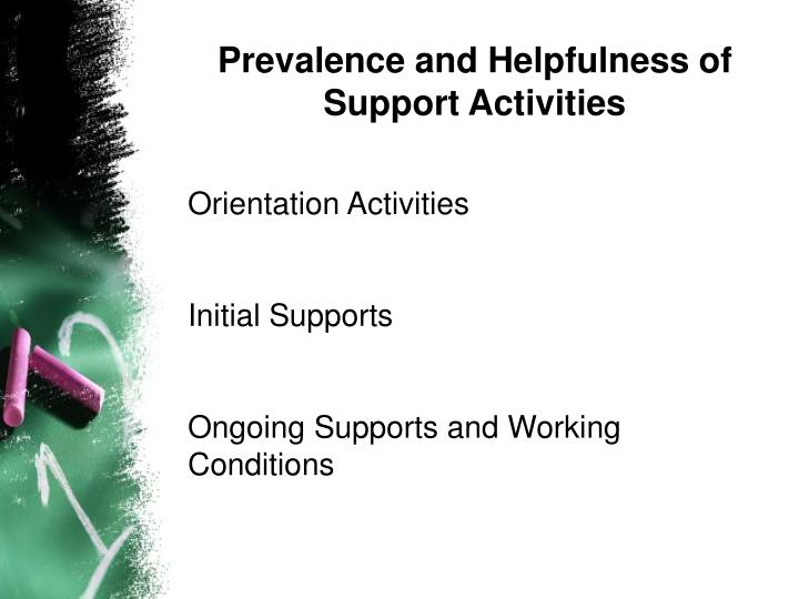 Prevalence and Helpfulness of