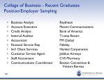 college of business recent graduates position employer sampling