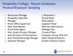 hospitality college recent graduates position employer sampling
