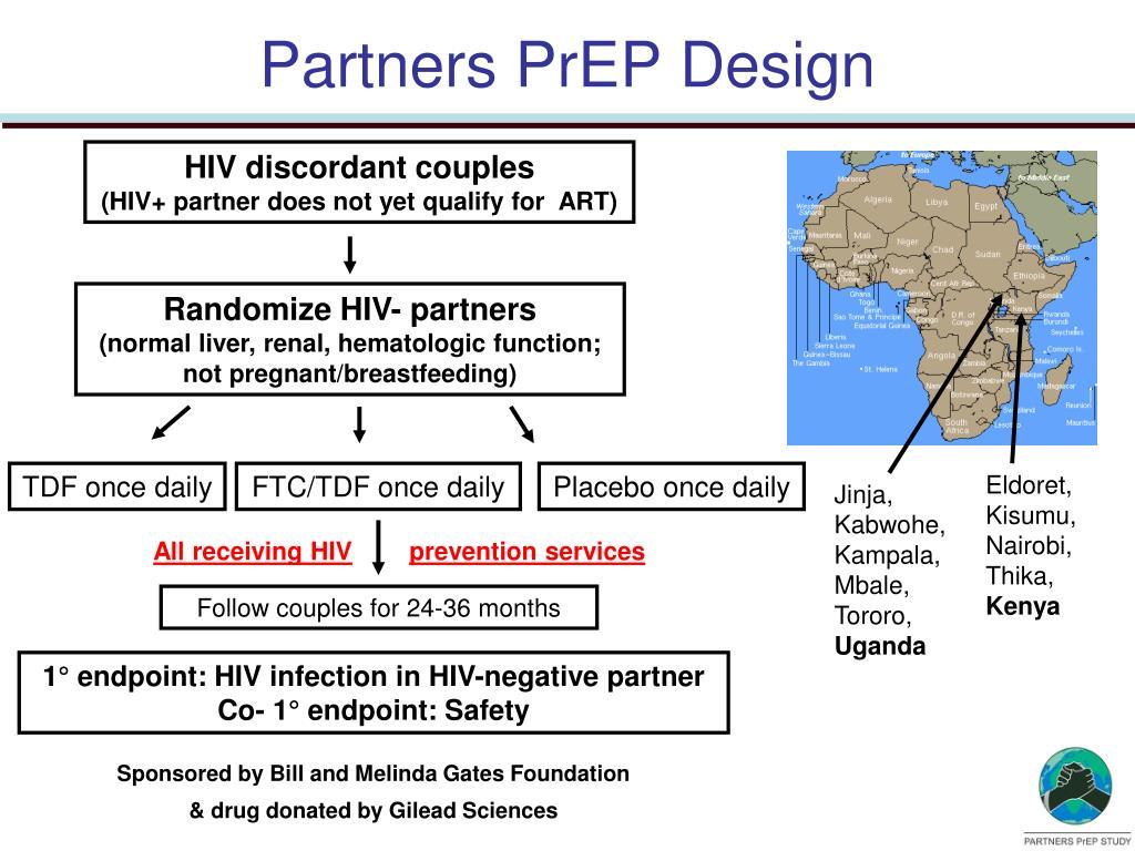 HIV discordant couples