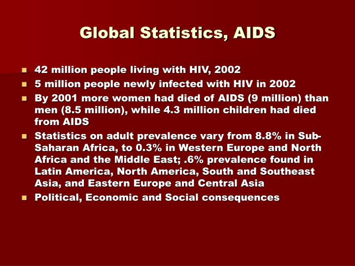 Global Statistics, AIDS