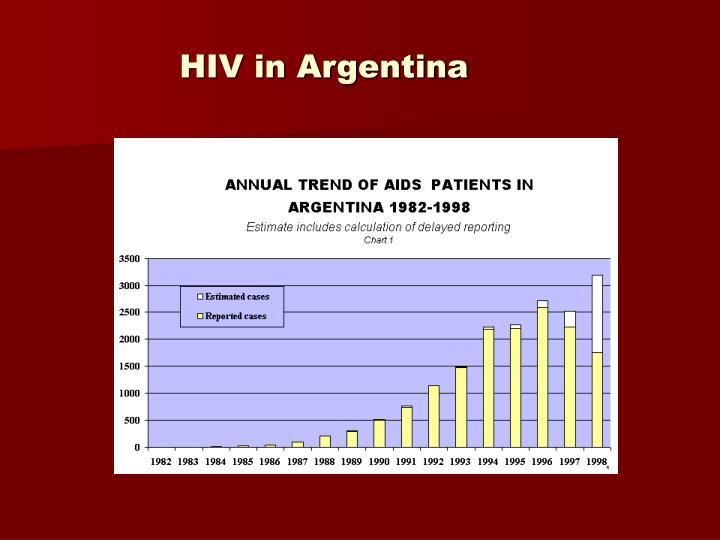 HIV in Argentina