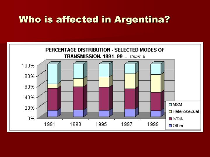 Who is affected in Argentina?
