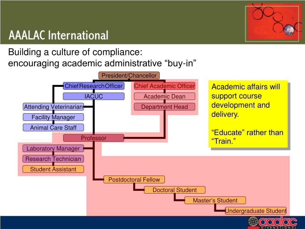 Building a culture of compliance: