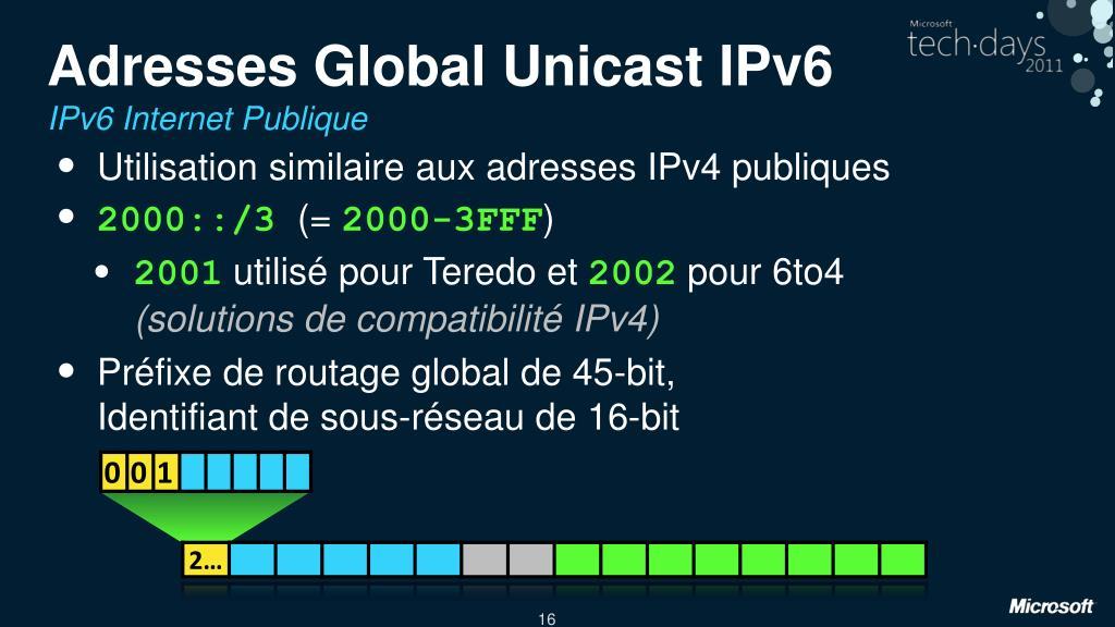 Adresses Global Unicast IPv6