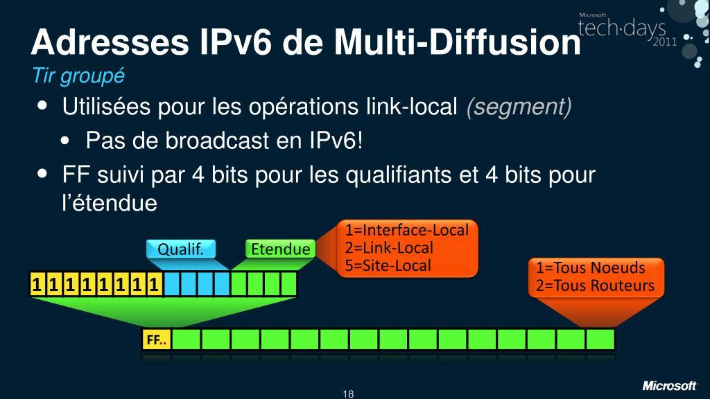 Adresses IPv6 de Multi-Diffusion