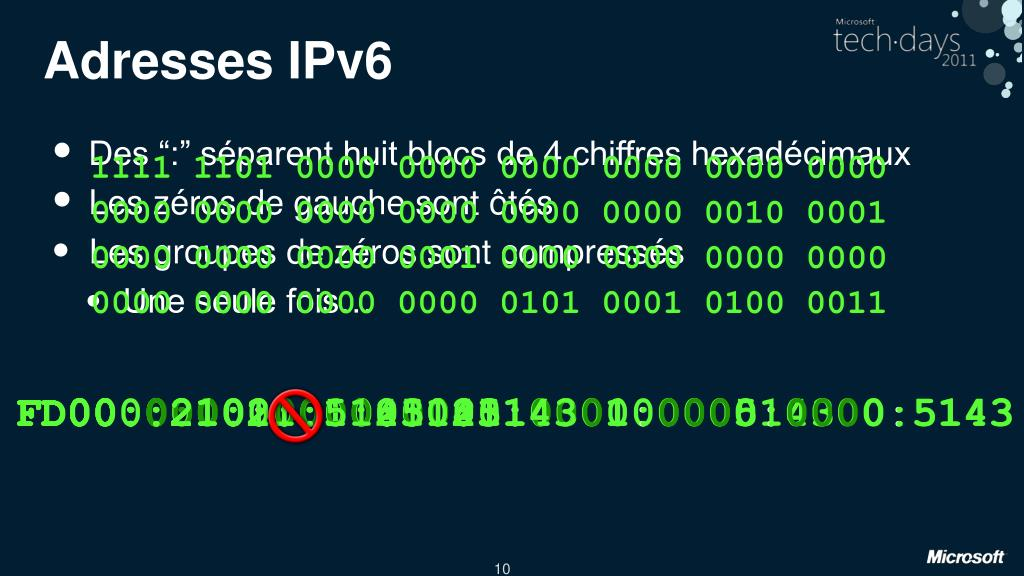 Adresses IPv6