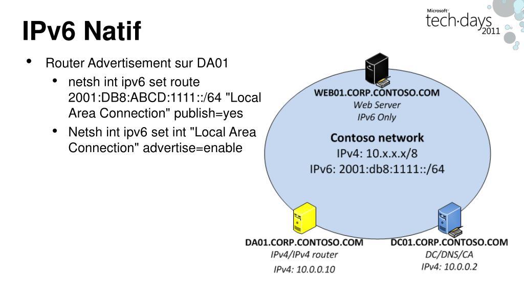 IPv6 Natif