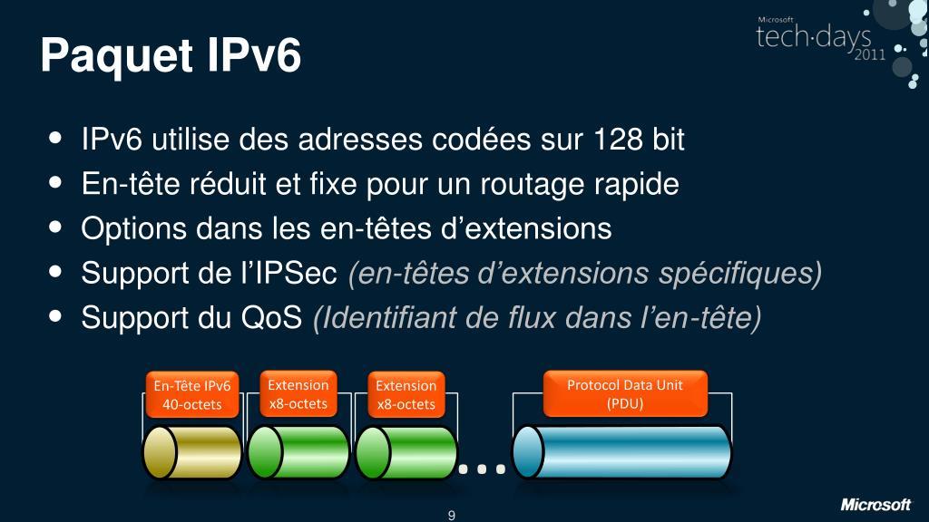 Paquet IPv6