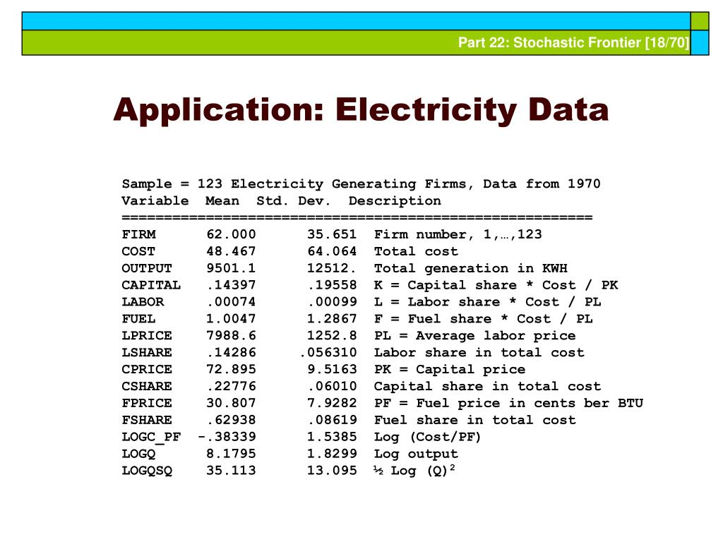 Application: Electricity Data