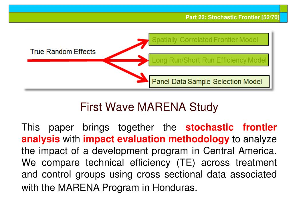 First Wave MARENA Study