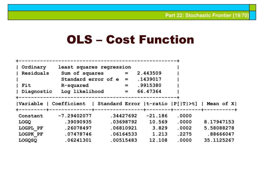 OLS – Cost Function