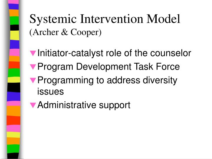 Systemic intervention model archer cooper