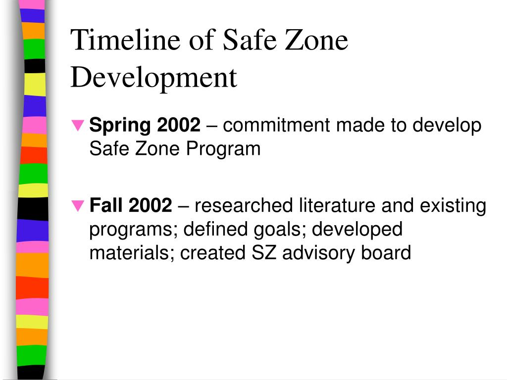 Timeline of Safe Zone Development