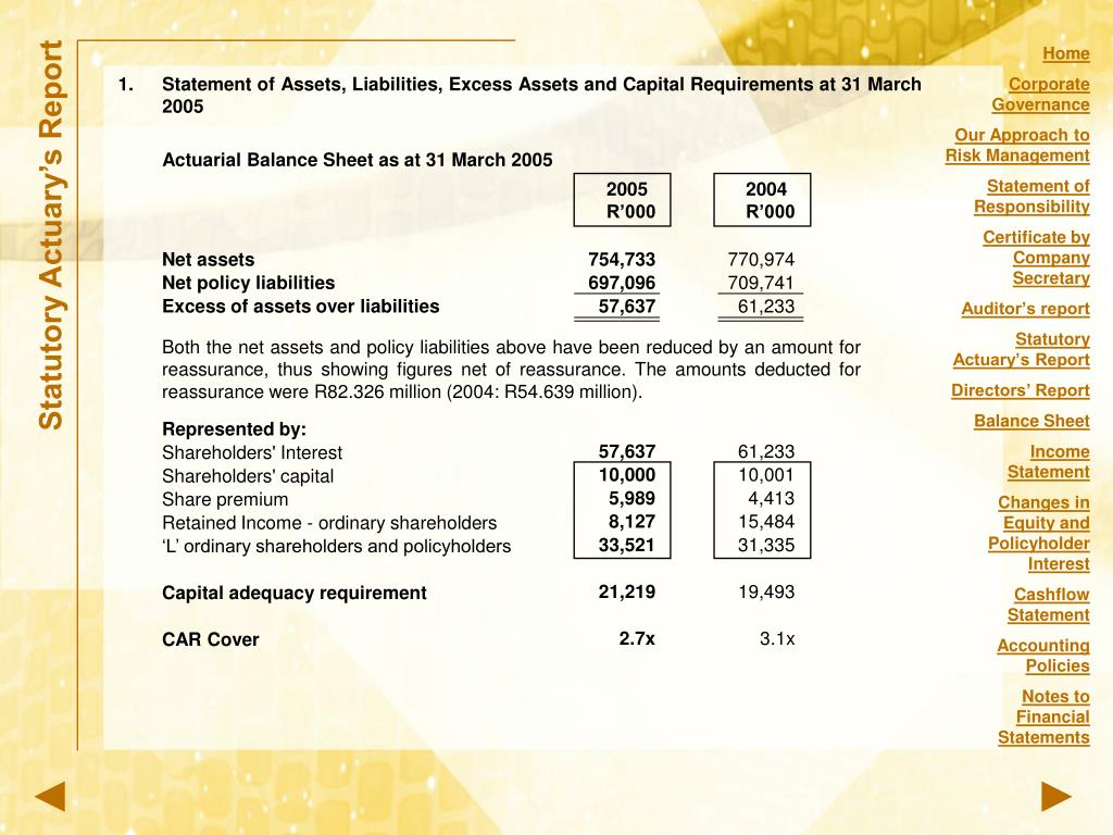 1.Statement of Assets, Liabilities, Excess Assets and Capital Requirements at 31 March 2005